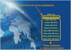 Easy DriverPacks для Windows XP/7/8/8.1 (x86-x64) v6.3.2015.0310 (2015) [Ru/En]